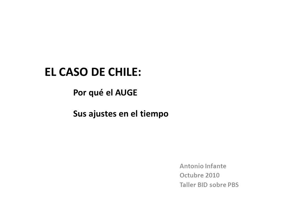 EL CASO DE CHILE: Por qué el AUGE Sus ajustes en el tiempo Antonio Infante Octubre 2010 Taller BID sobre PBS