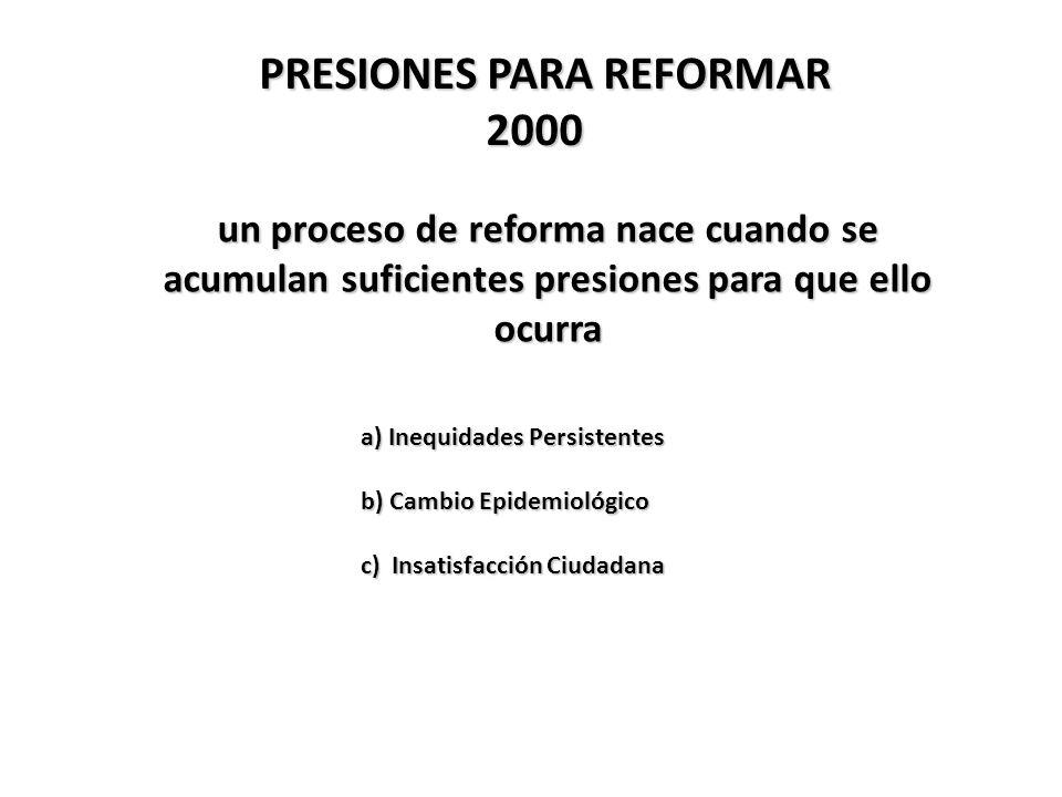PRESIONES PARA REFORMAR PRESIONES PARA REFORMAR2000 un proceso de reforma nace cuando se acumulan suficientes presiones para que ello ocurra a) Inequi