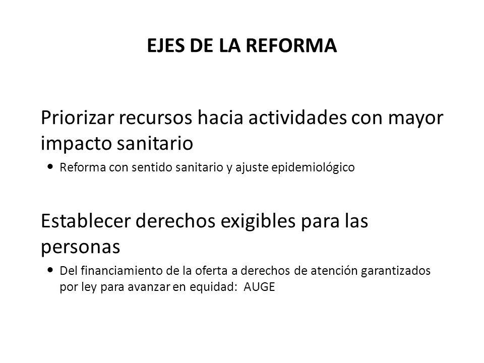 EJES DE LA REFORMA Priorizar recursos hacia actividades con mayor impacto sanitario Reforma con sentido sanitario y ajuste epidemiológico Establecer d
