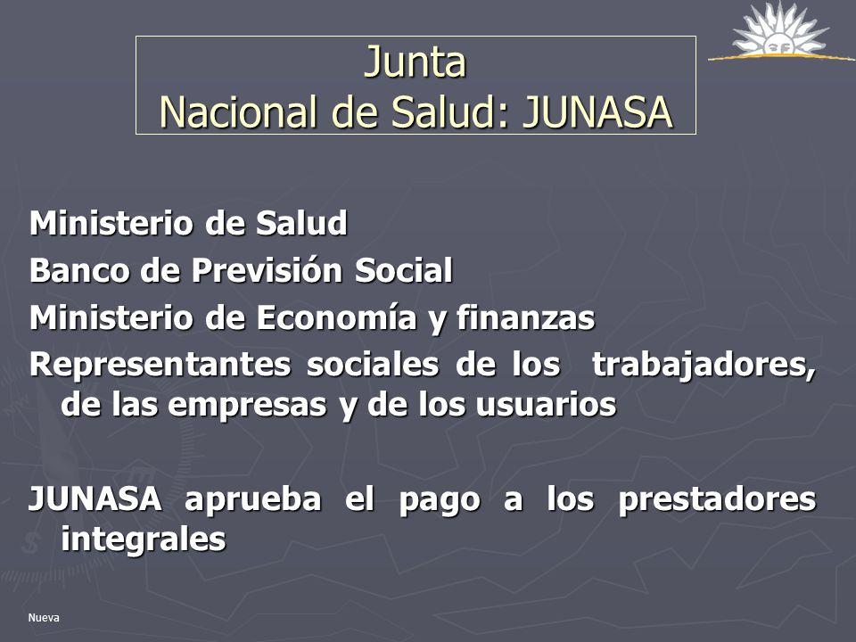 Junta Nacional de Salud: JUNASA Ministerio de Salud Banco de Previsión Social Ministerio de Economía y finanzas Representantes sociales de los trabaja