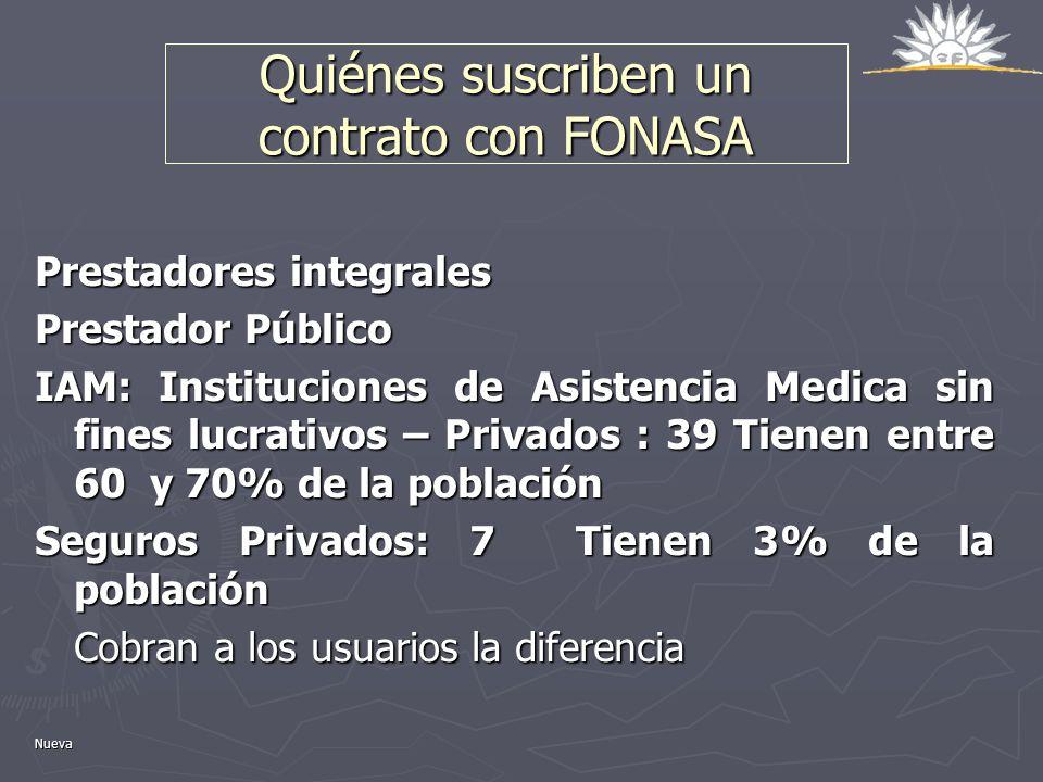 Quiénes suscriben un contrato con FONASA Prestadores integrales Prestador Público IAM: Instituciones de Asistencia Medica sin fines lucrativos – Priva