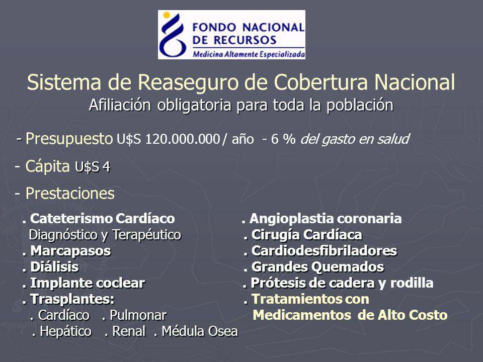 Sistema de Reaseguro de Cobertura Nacional Afiliación obligatoria para toda la población - - Presupuesto U$S 120.000.000 / año - 6 % del gasto en salu