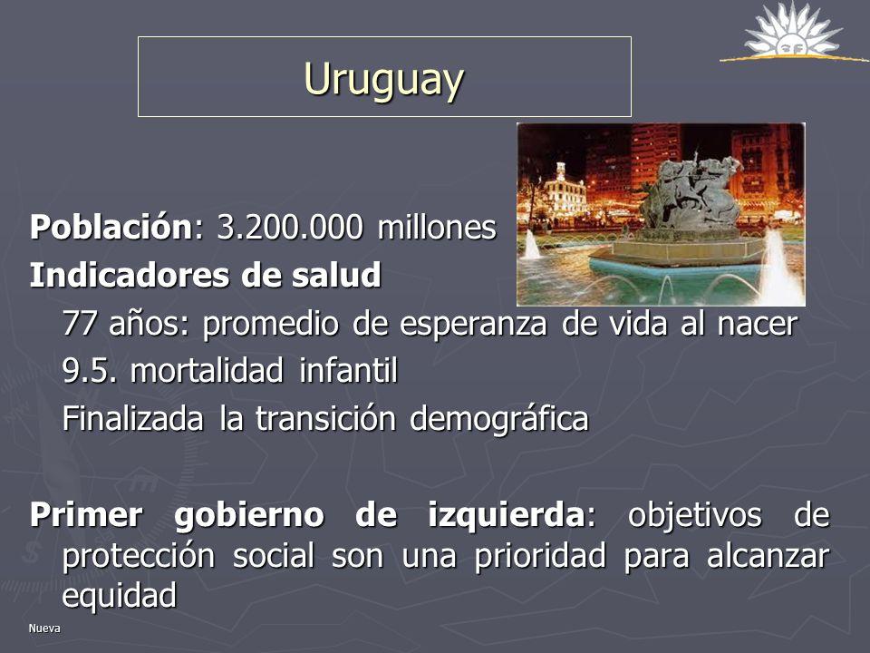 Uruguay Población: 3.200.000 millones Indicadores de salud 77 años: promedio de esperanza de vida al nacer 9.5. mortalidad infantil Finalizada la tran