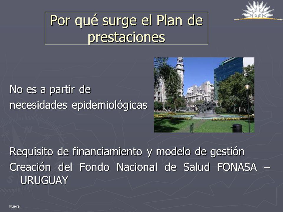 Por qué surge el Plan de prestaciones No es a partir de necesidades epidemiológicas Requisito de financiamiento y modelo de gestión Creación del Fondo