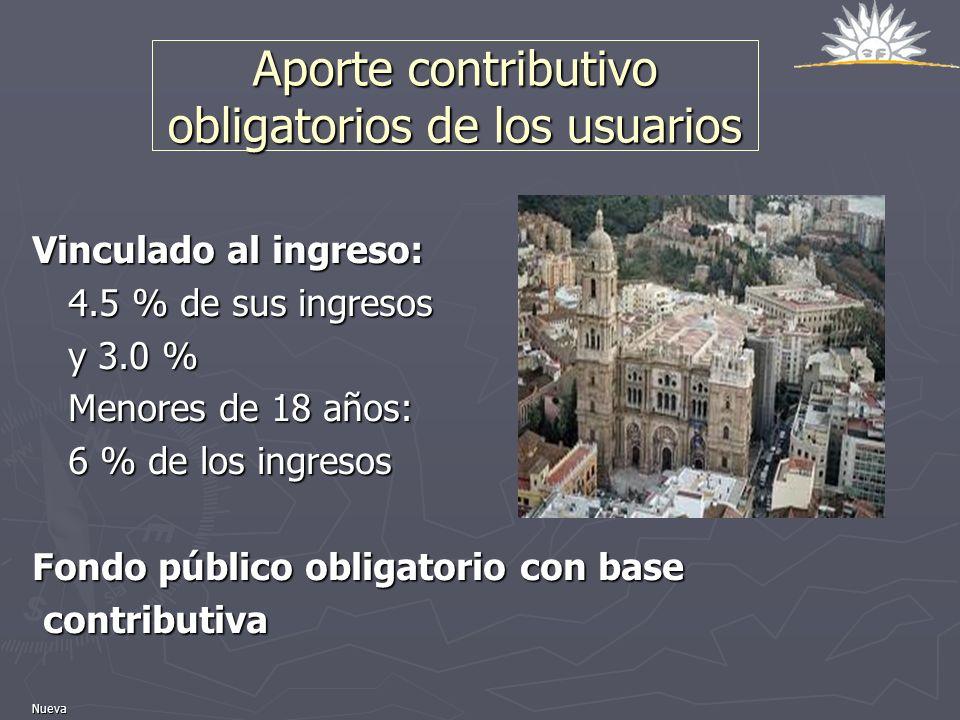 Aporte contributivo obligatorios de los usuarios Vinculado al ingreso: 4.5 % de sus ingresos y 3.0 % y 3.0 % Menores de 18 años: 6 % de los ingresos F