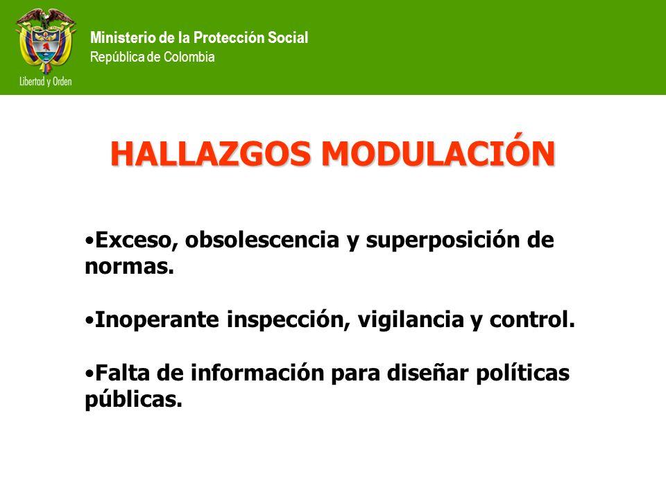 Ministerio de la Protección Social República de Colombia HALLAZGOS ARTICULACIÓN Ausencia de articulación entre las entidades del Estado encargadas del