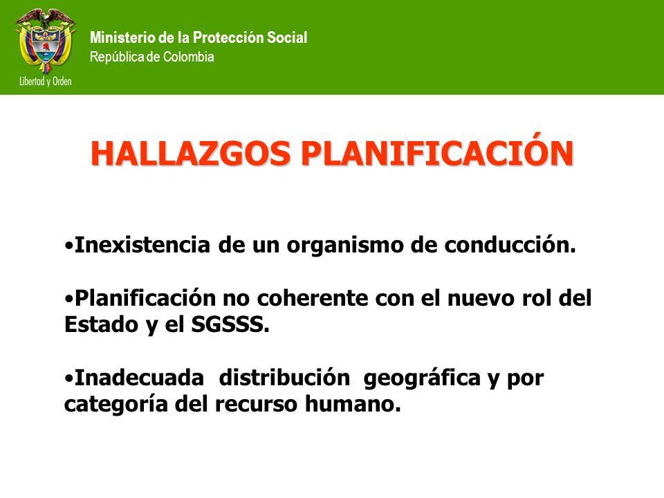 Ministerio de la Protección Social República de Colombia HALLAZGOS MODULACIÓN Exceso, obsolescencia y superposición de normas. Inoperante inspección,