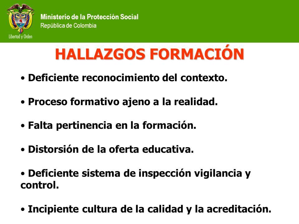 Ministerio de la Protección Social República de Colombia HALLAZGOS PLANIFICACIÓN Inexistencia de un organismo de conducción. Planificación no coherent
