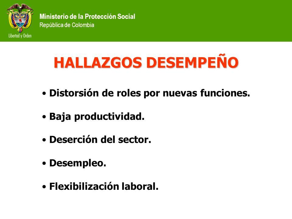 Ministerio de la Protección Social República de Colombia HALLAZGOS FORMACIÓN Deficiente reconocimiento del contexto. Proceso formativo ajeno a la real