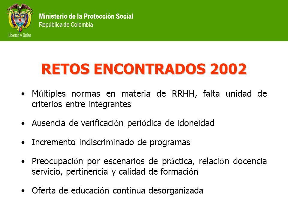 Ministerio de la Protección Social República de Colombia HALLAZGOS DESEMPEÑO Distorsión de roles por nuevas funciones. Baja productividad. Deserción d