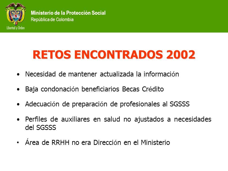 Ministerio de la Protección Social República de Colombia RETOS ENCONTRADOS 2002 M ú ltiples normas en materia de RRHH, falta unidad de criterios entre