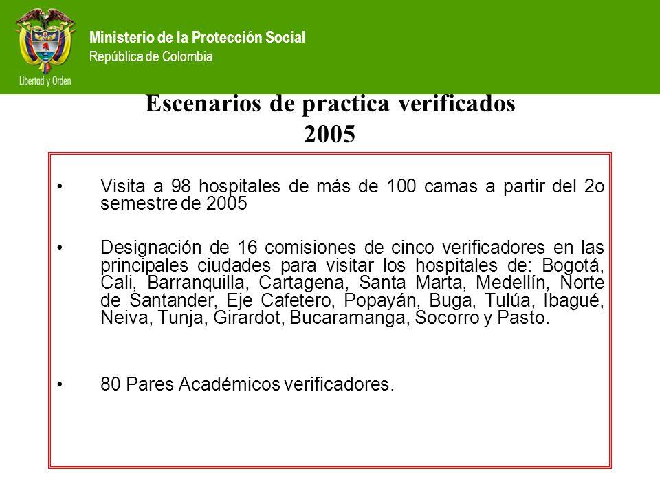 Ministerio de la Protección Social República de Colombia PROGRAMAS CON CONCEPTO FAVORABLE Fuente. Grupo Capacitación. DGAPRH. ABRIL 2006