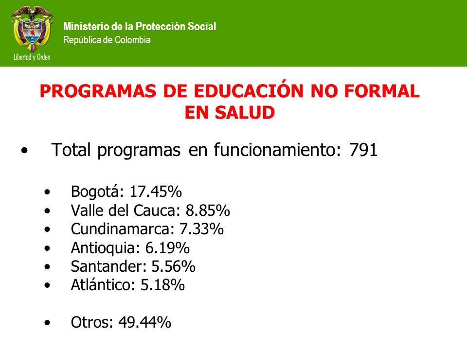 Ministerio de la Protección Social República de Colombia EVALUACIÓN PROGRAMAS DE SALUD DE EDUCACIÓN NO FORMAL