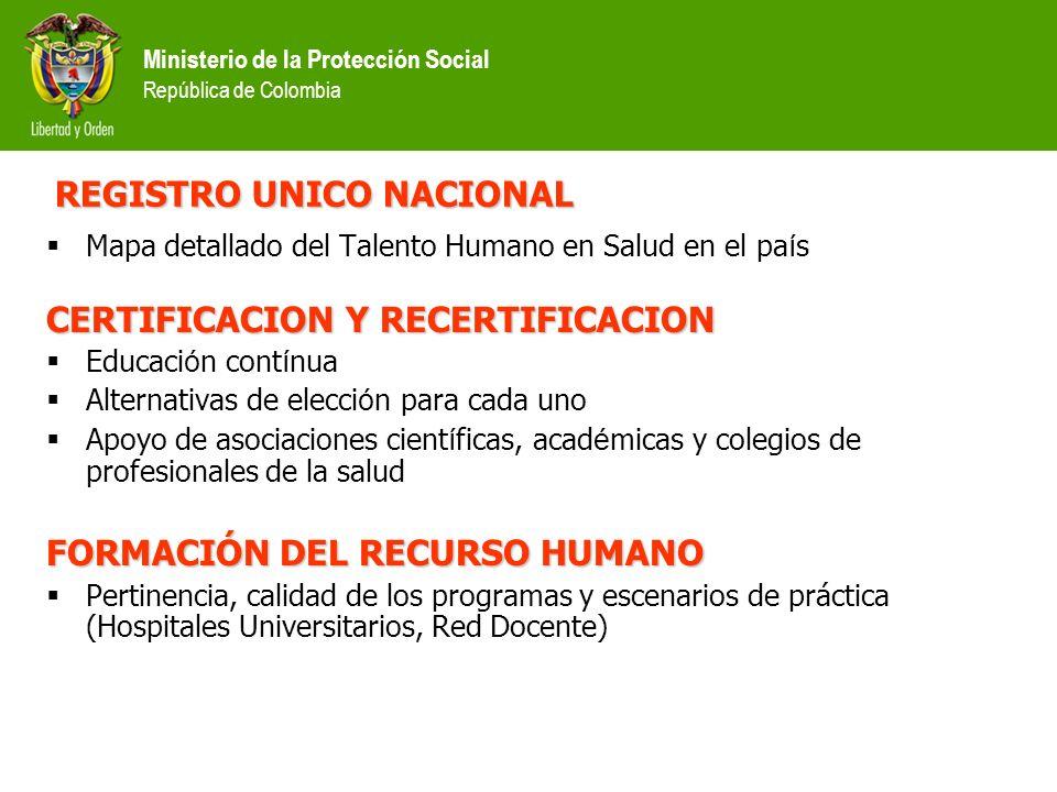 Ministerio de la Protección Social República de Colombia PERSPECTIVAS