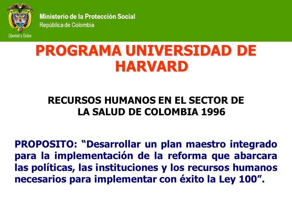 Ministerio de la Protección Social República de Colombia PROPOSITO: Desarrollar un plan maestro integrado para la implementación de la reforma que abarcara las políticas, las instituciones y los recursos humanos necesarios para implementar con éxito la Ley 100.