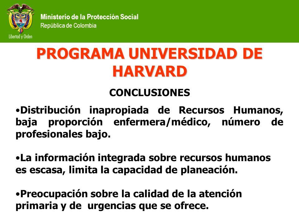 Ministerio de la Protección Social República de Colombia Distribución inapropiada de Recursos Humanos, baja proporción enfermera/médico, número de profesionales bajo.