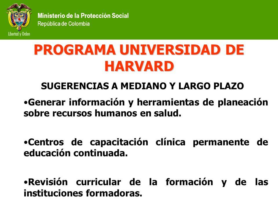 Ministerio de la Protección Social República de Colombia Generar información y herramientas de planeación sobre recursos humanos en salud.