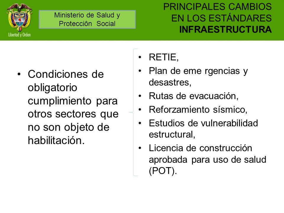 PRINCIPALES CAMBIOS EN LOS ESTÁNDARES INFRAESTRUCTURA Condiciones de obligatorio cumplimiento para otros sectores que no son objeto de habilitación. R