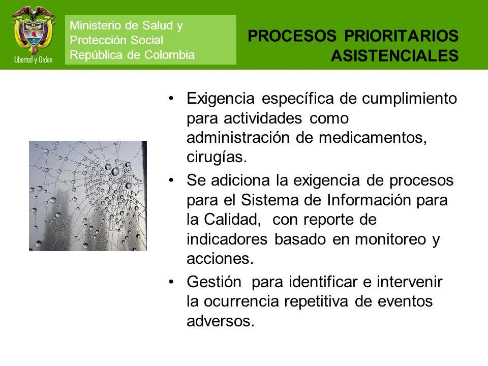 PROCESOS PRIORITARIOS ASISTENCIALES Exigencia específica de cumplimiento para actividades como administración de medicamentos, cirugías. Se adiciona l