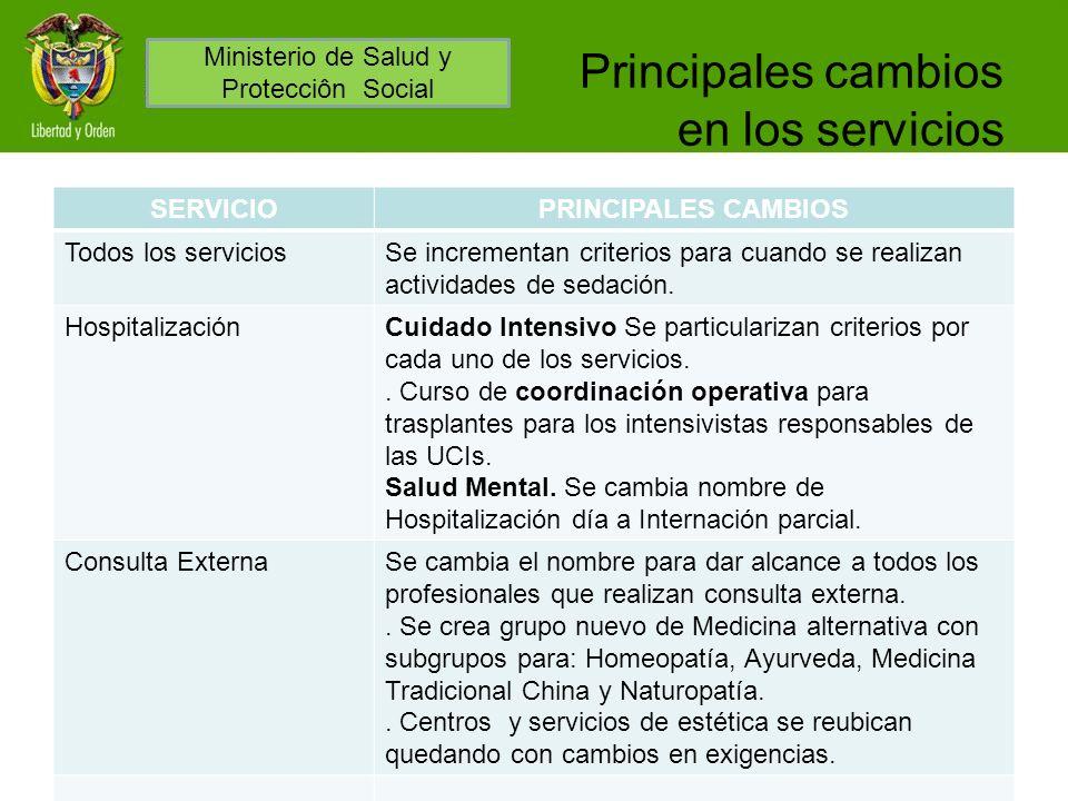 Principales cambios en los servicios SERVICIOPRINCIPALES CAMBIOS Todos los serviciosSe incrementan criterios para cuando se realizan actividades de se