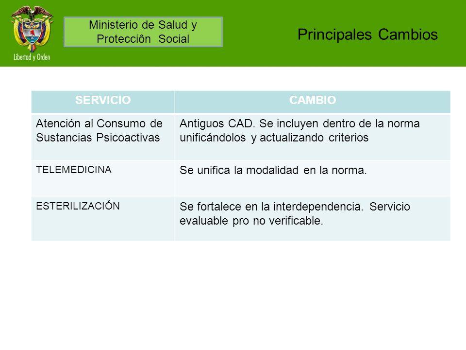 Principales Cambios SERVICIOCAMBIO Atención al Consumo de Sustancias Psicoactivas Antiguos CAD. Se incluyen dentro de la norma unificándolos y actuali