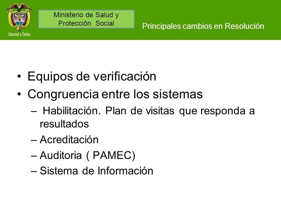 Principales cambios en Resolución Equipos de verificación Congruencia entre los sistemas – Habilitación. Plan de visitas que responda a resultados –Ac