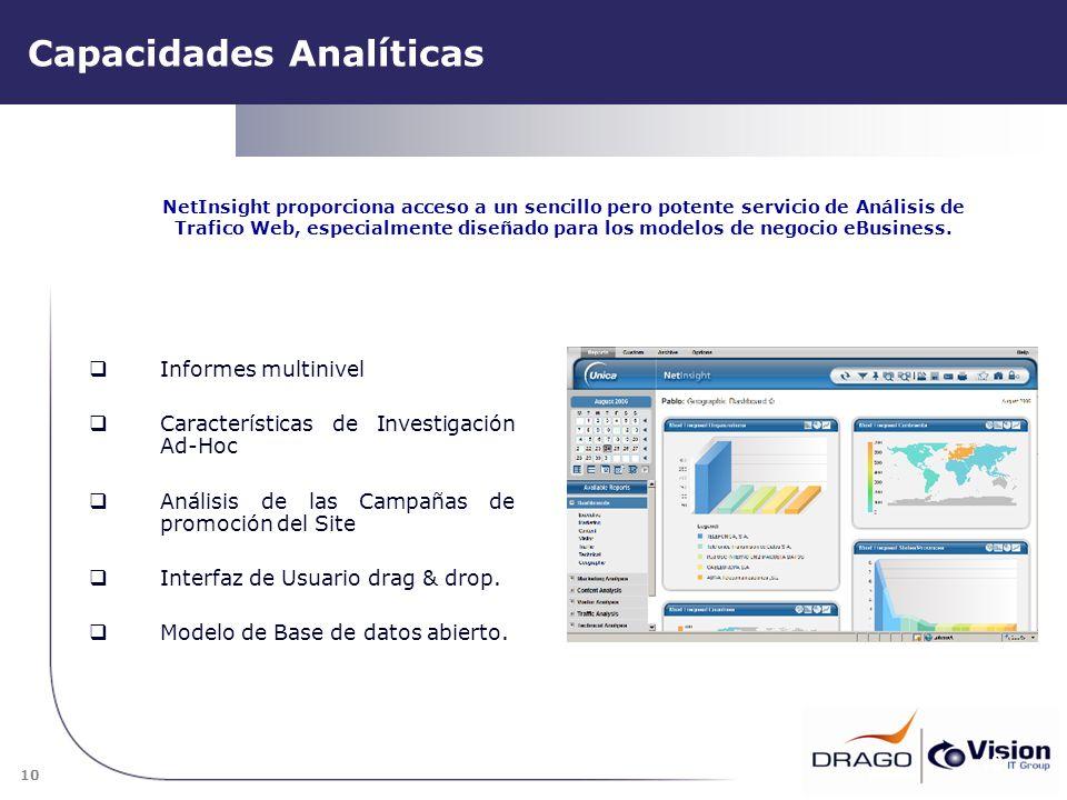10 Capacidades Analíticas Informes multinivel Características de Investigación Ad-Hoc Análisis de las Campañas de promoción del Site Interfaz de Usuar