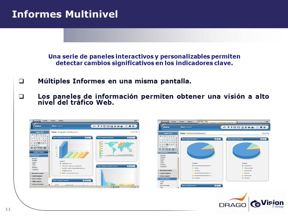 11 Informes Multinivel Múltiples Informes en una misma pantalla. Los paneles de información permiten obtener una visión a alto nivel del tráfico Web.