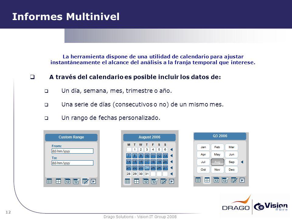 12 Drago Solutions - Vision IT Group 2008 Informes Multinivel A través del calendario es posible incluir los datos de: Un día, semana, mes, trimestre