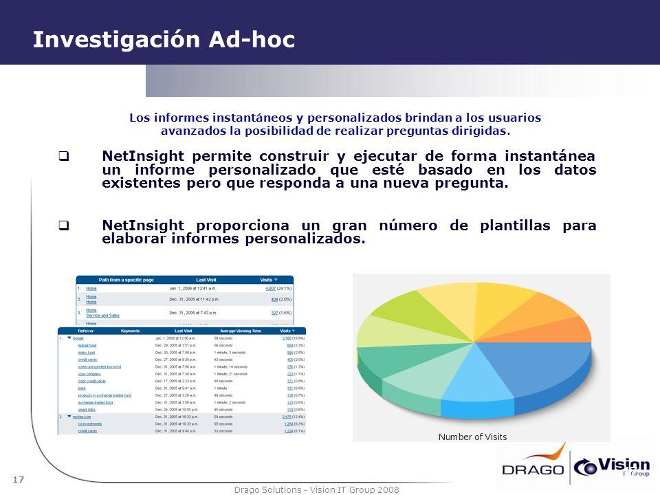17 Drago Solutions - Vision IT Group 2008 Investigación Ad-hoc NetInsight permite construir y ejecutar de forma instantánea un informe personalizado q