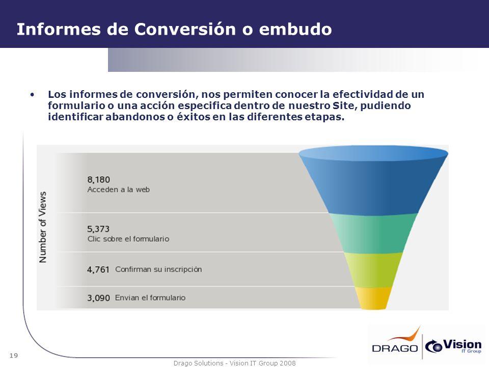 19 Drago Solutions - Vision IT Group 2008 Informes de Conversión o embudo Los informes de conversión, nos permiten conocer la efectividad de un formul