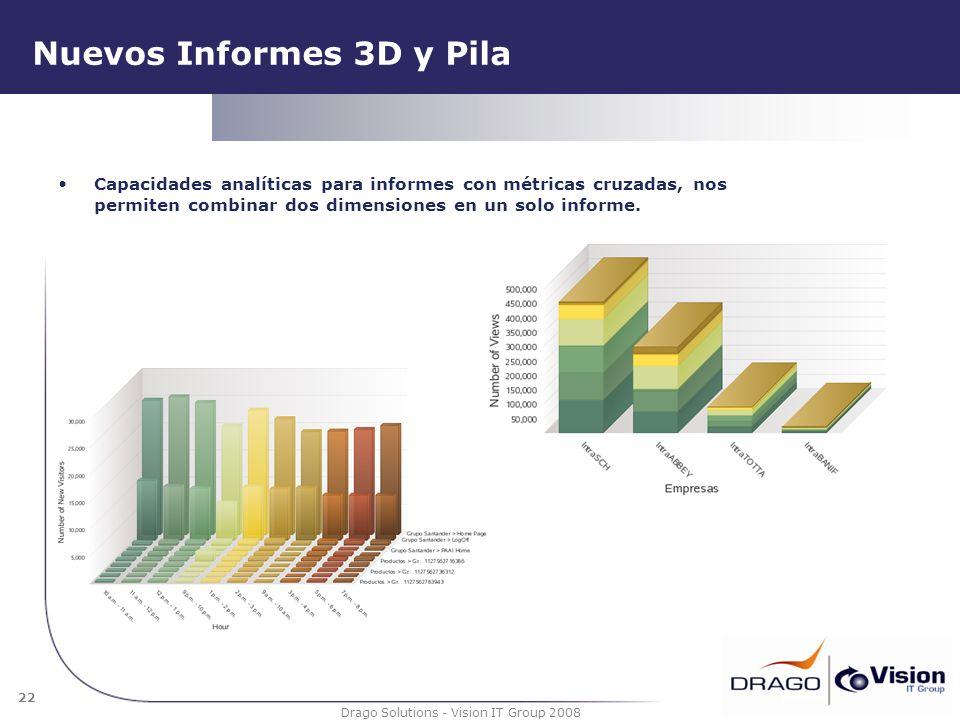 22 Drago Solutions - Vision IT Group 2008 Nuevos Informes 3D y Pila Capacidades analíticas para informes con métricas cruzadas, nos permiten combinar