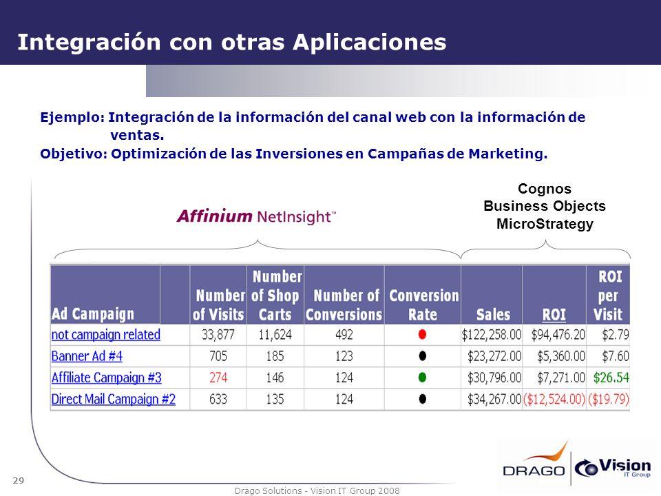 29 Drago Solutions - Vision IT Group 2008 Integración con otras Aplicaciones Ejemplo: Integración de la información del canal web con la información d