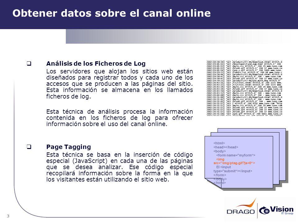 3 Obtener datos sobre el canal online Análisis de los Ficheros de Log Los servidores que alojan los sitios web están diseñados para registrar todos y