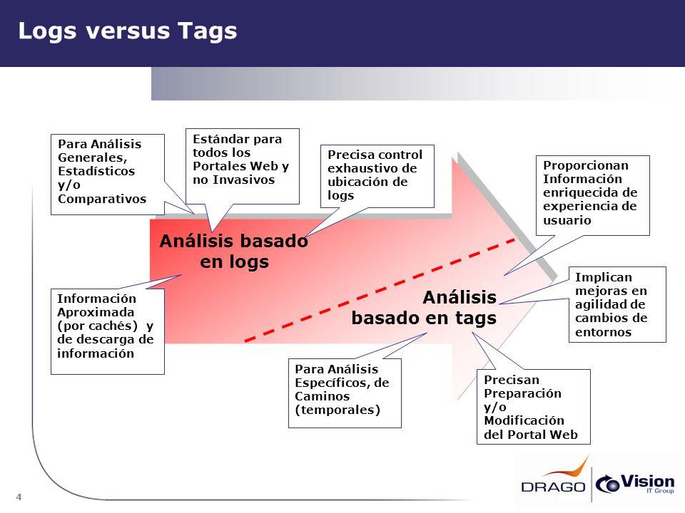 4 Logs versus Tags Análisis basado en logs Análisis basado en tags Para Análisis Generales, Estadísticos y/o Comparativos Para Análisis Específicos, d