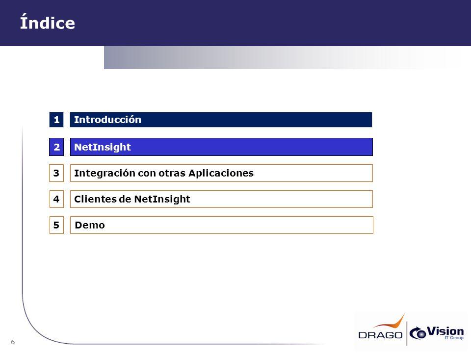 6 Índice 6 1 2 4 3 NetInsight Integración con otras Aplicaciones Introducción Clientes de NetInsight 5Demo