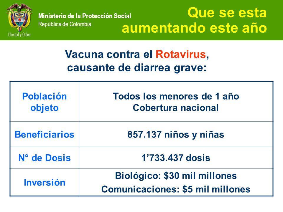 Ministerio de la Protección Social República de Colombia Que se esta aumentando este año Población objeto Todos los menores de 1 año Cobertura naciona