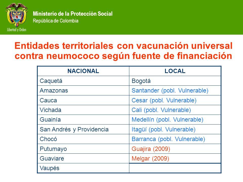 Ministerio de la Protección Social República de Colombia NACIONALLOCAL CaquetáBogotá AmazonasSantander (pobl. Vulnerable) CaucaCesar (pobl. Vulnerable