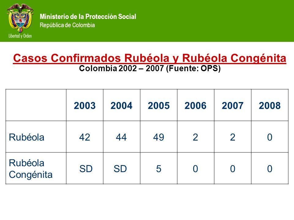 Ministerio de la Protección Social República de Colombia Casos Confirmados Rubéola y Rubéola Congénita Colombia 2002 – 2007 (Fuente: OPS) 200320042005