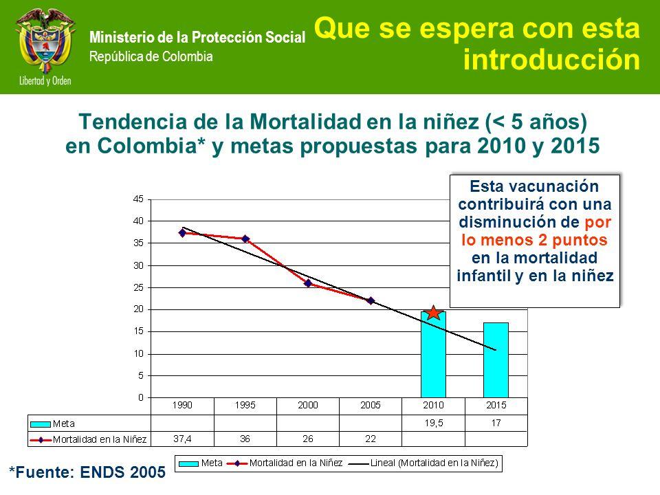 Ministerio de la Protección Social República de Colombia Tendencia de la Mortalidad en la niñez (< 5 años) en Colombia* y metas propuestas para 2010 y