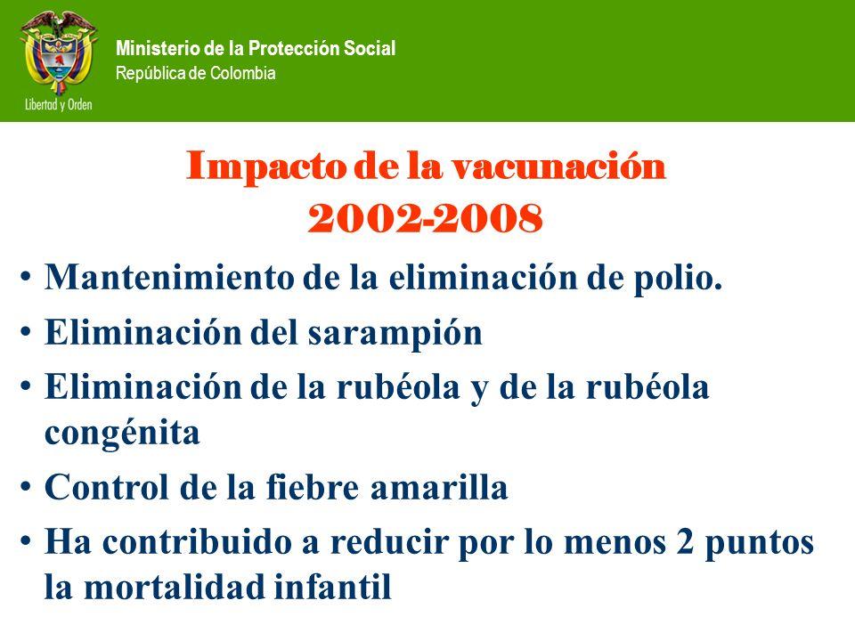Ministerio de la Protección Social República de Colombia Impacto de la vacunación 2002-2008 Mantenimiento de la eliminación de polio. Eliminación del