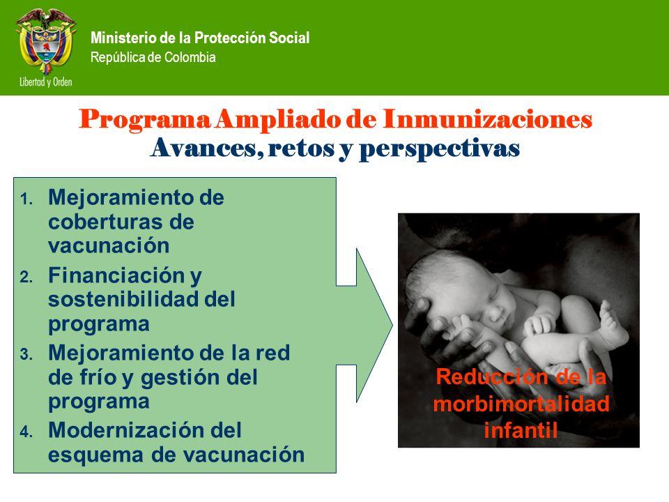 Ministerio de la Protección Social República de Colombia 1. Mejoramiento de coberturas de vacunación 2. Financiación y sostenibilidad del programa 3.