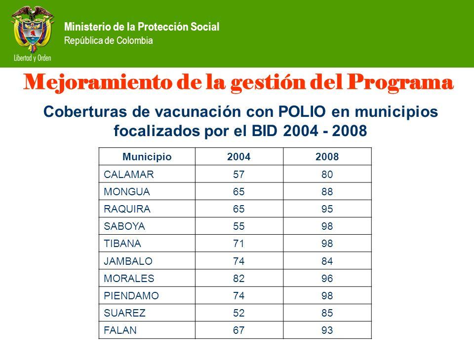 Ministerio de la Protección Social República de Colombia Mejoramiento de la gestión del Programa Coberturas de vacunación con POLIO en municipios foca