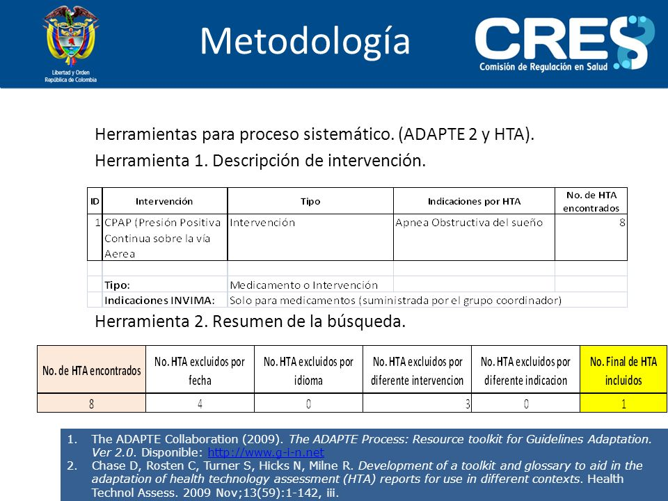 Herramientas para proceso sistemático. (ADAPTE 2 y HTA). Herramienta 1. Descripción de intervención. Herramienta 2. Resumen de la búsqueda. 1.The ADAP