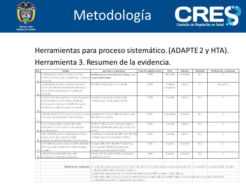Herramientas para proceso sistemático. (ADAPTE 2 y HTA). Herramienta 3. Resumen de la evidencia. Metodología