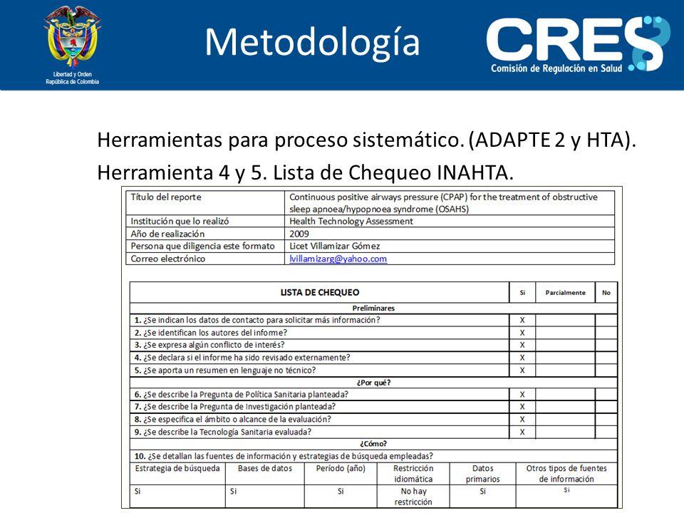Herramientas para proceso sistemático. (ADAPTE 2 y HTA). Herramienta 4 y 5. Lista de Chequeo INAHTA. Metodología