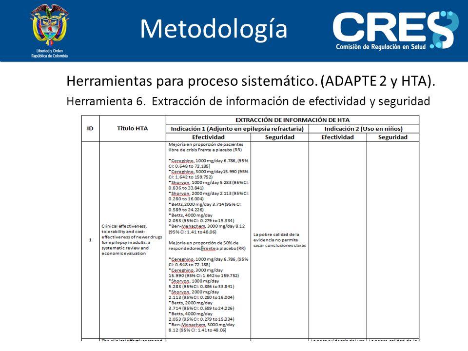 Herramientas para proceso sistemático. (ADAPTE 2 y HTA). Herramienta 6. Extracción de información de efectividad y seguridad Metodología