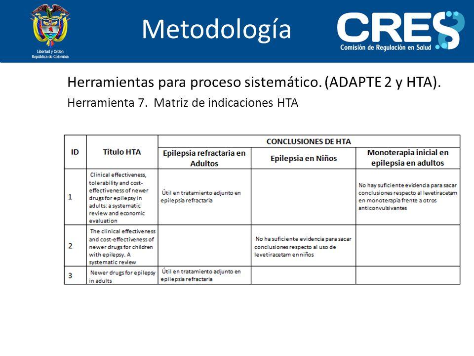 Herramientas para proceso sistemático. (ADAPTE 2 y HTA). Herramienta 7. Matriz de indicaciones HTA Metodología