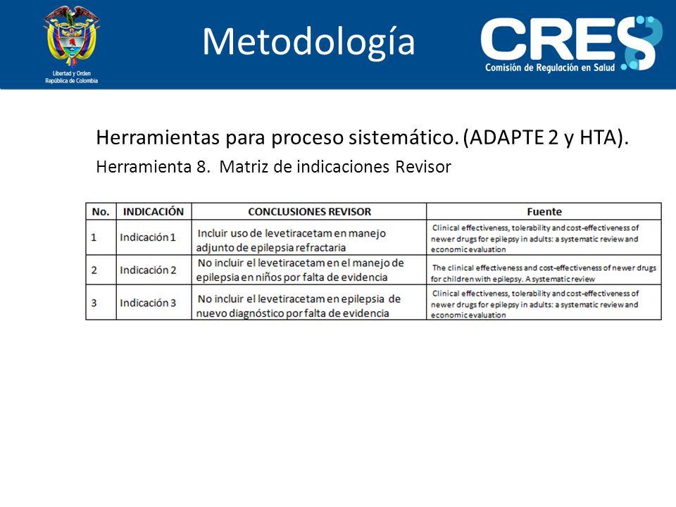 Herramientas para proceso sistemático. (ADAPTE 2 y HTA). Herramienta 8. Matriz de indicaciones Revisor Metodología