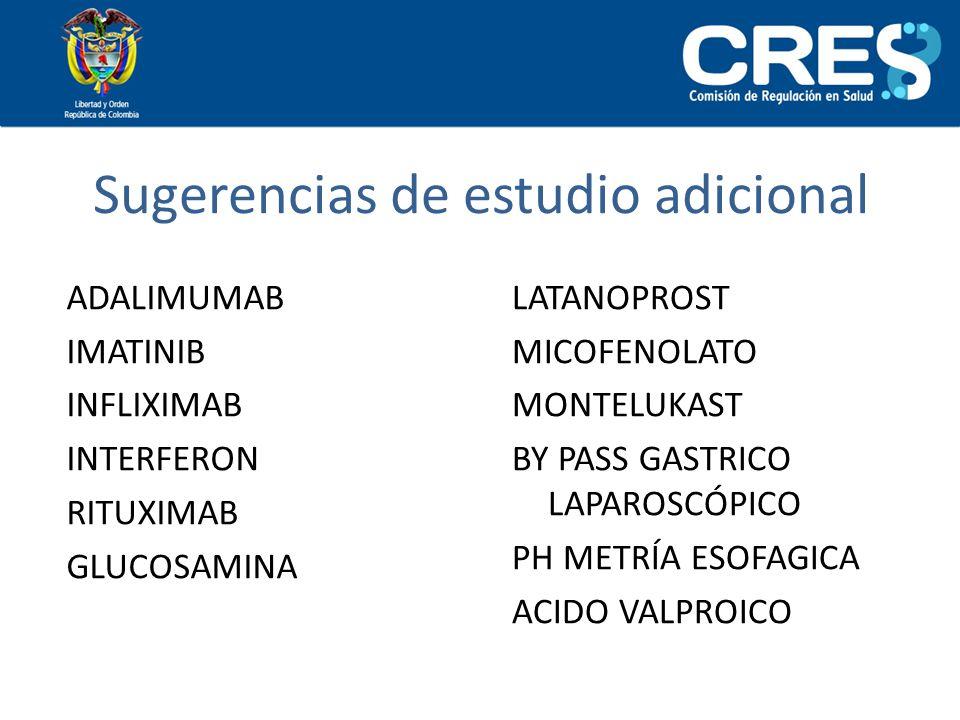 Sugerencias de estudio adicional ADALIMUMAB IMATINIB INFLIXIMAB INTERFERON RITUXIMAB GLUCOSAMINA LATANOPROST MICOFENOLATO MONTELUKAST BY PASS GASTRICO